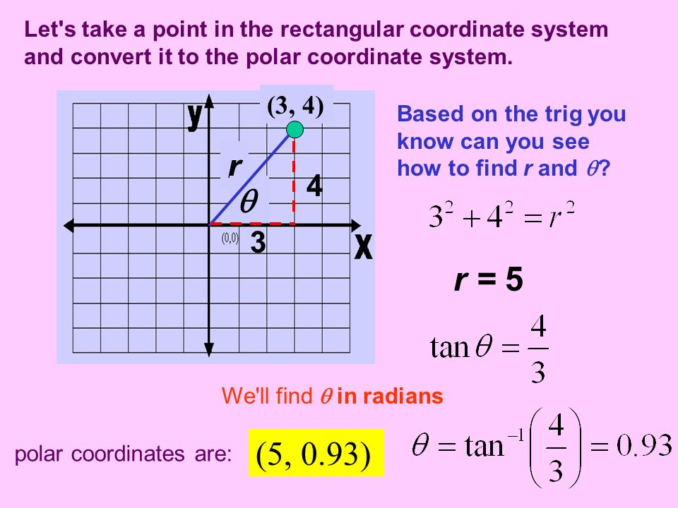 Let s take a point in the rectangular coordinate system and convert it to the polar coordinate system.