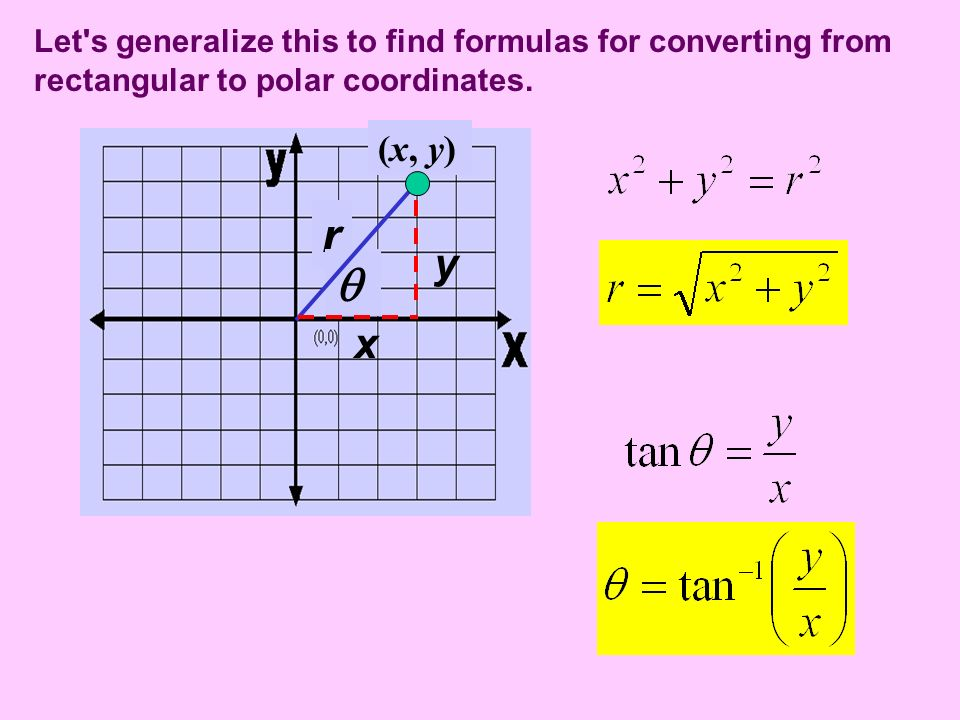 Let s generalize this to find formulas for converting from rectangular to polar coordinates.
