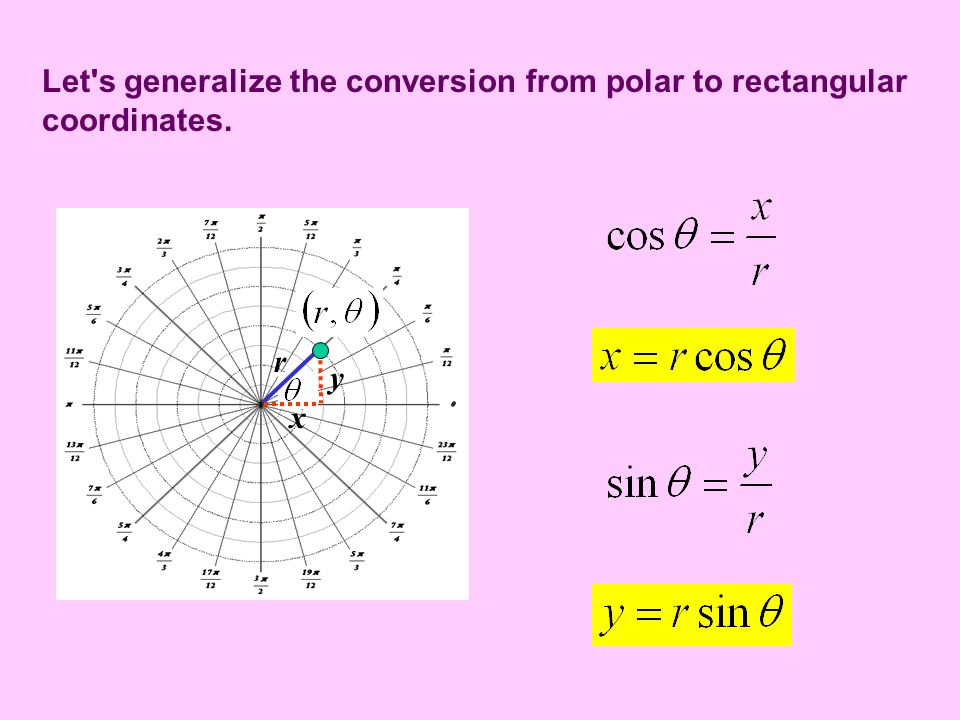 Let s generalize the conversion from polar to rectangular coordinates.