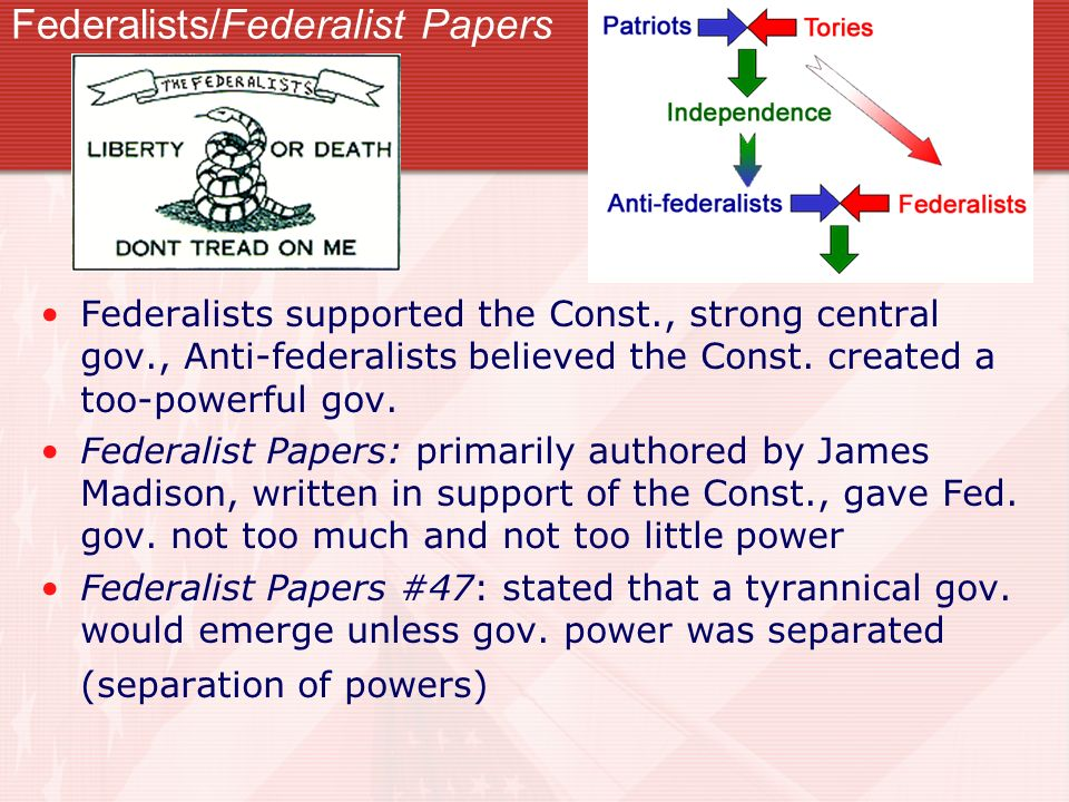 Federalists/Federalist Papers