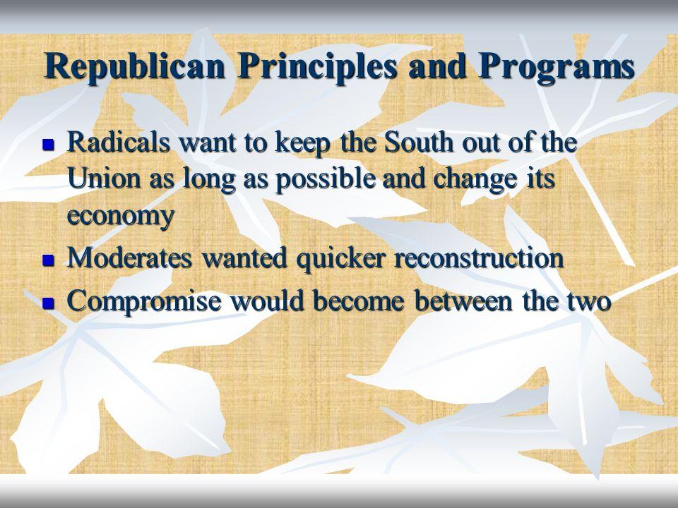 Republican Principles and Programs