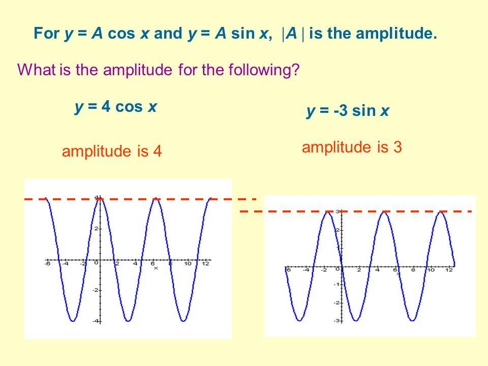 For y = A cos x and y = A sin x, A  is the amplitude.
