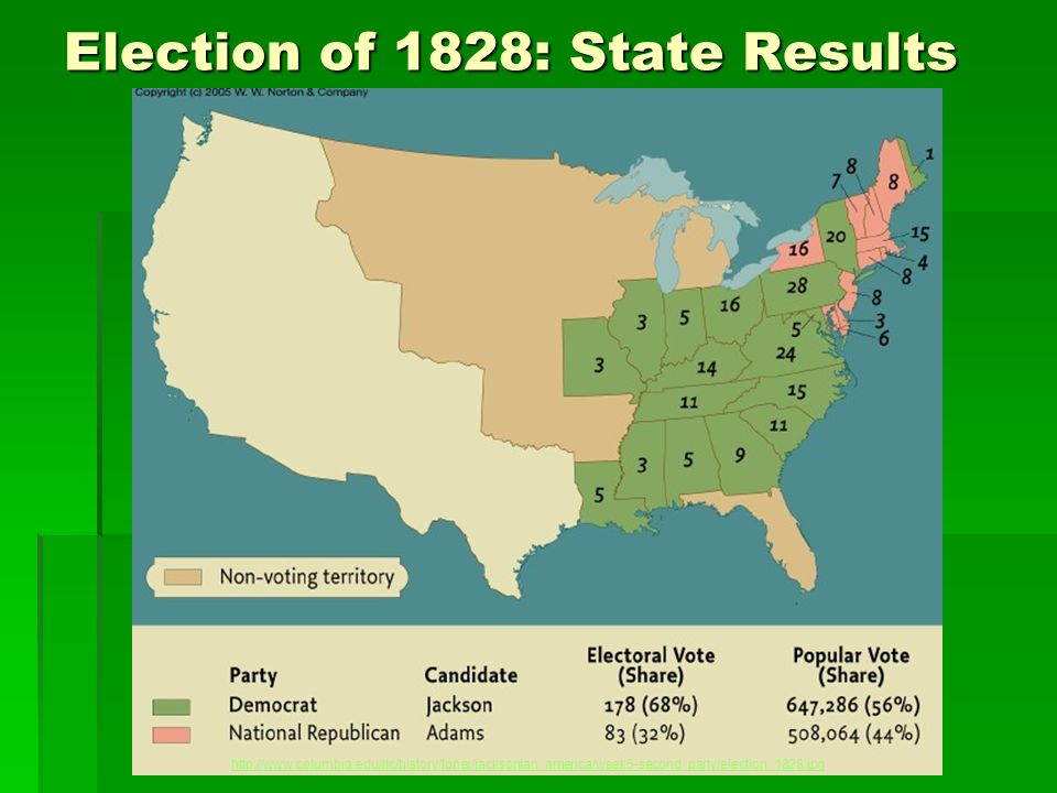 Election of 1828: State Results