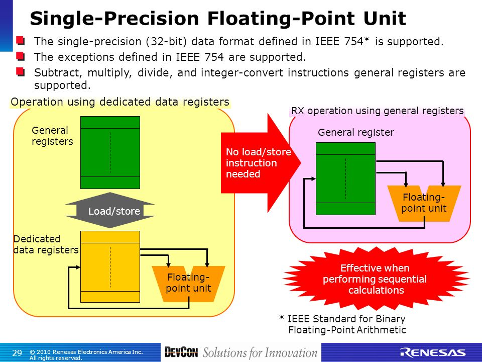 computing and ieee 754 floating point standard Single precision floating-point format ieee single-precision floating point computer numbering format, is a binary computing ieee 754 standard.