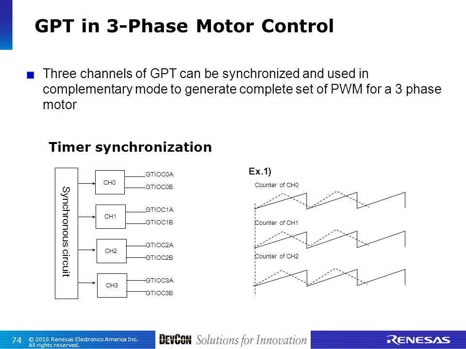 Id 620c Complete Motor Control Integration With Rx62t Ppt Download