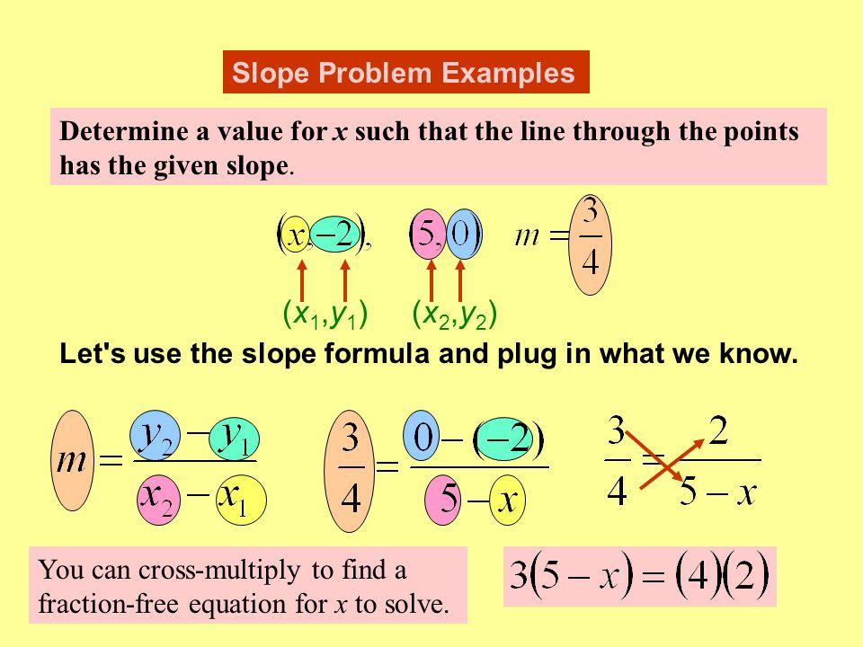 (x1,y1) (x2,y2) Slope Problem Examples