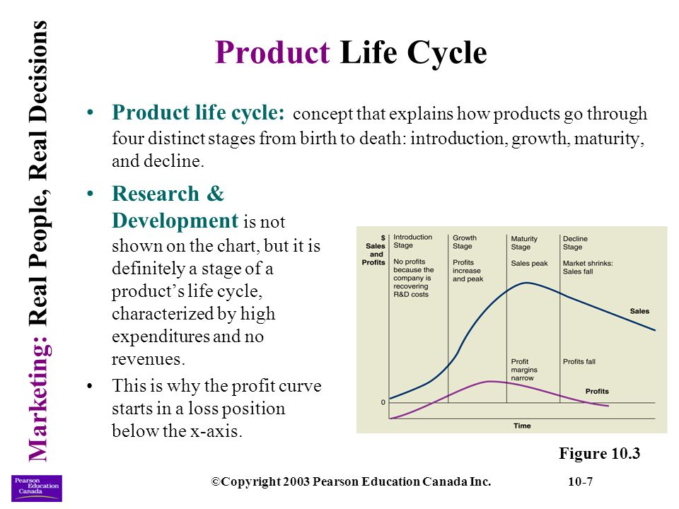 Managing the product chapter 10 lecture slides ppt video for Product development inc