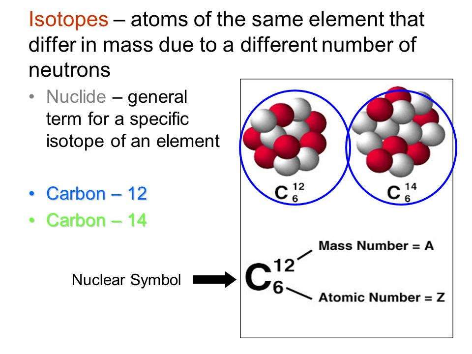 Isotopes – atoms of the same element that differ in mass due to a different number of neutrons