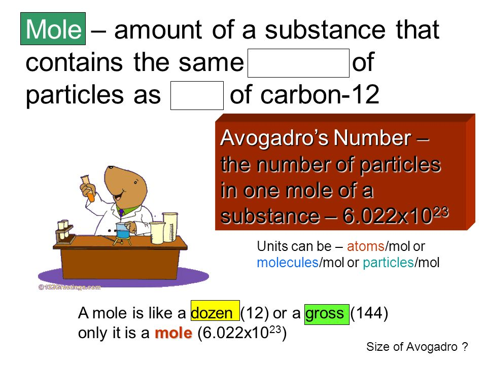 Mole – amount of a substance that contains the same number of particles as 12 g of carbon-12