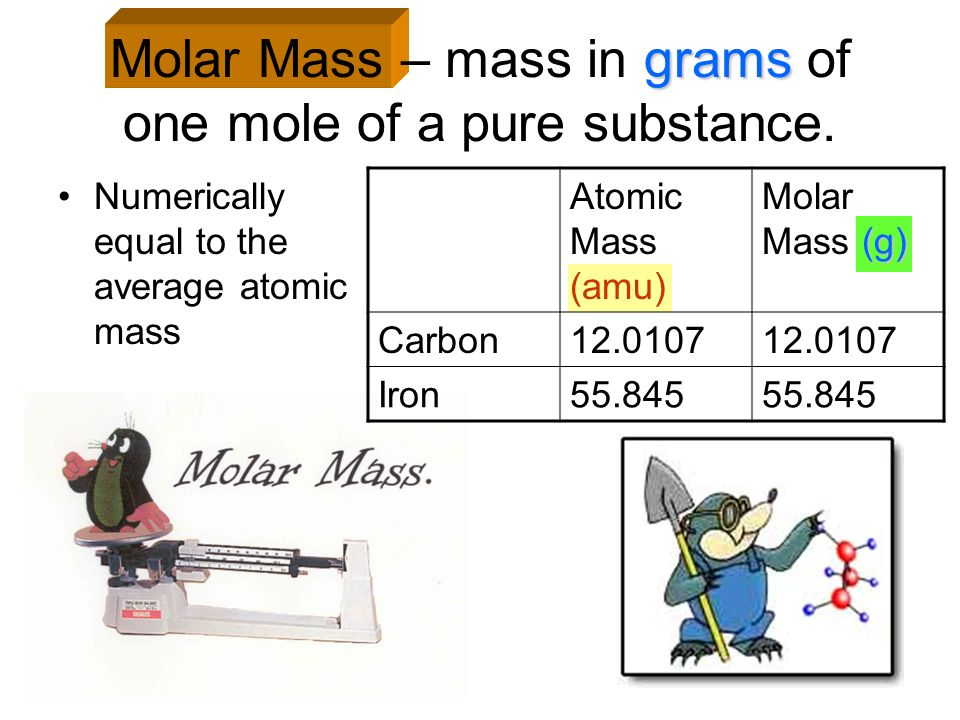 Molar Mass – mass in grams of one mole of a pure substance.