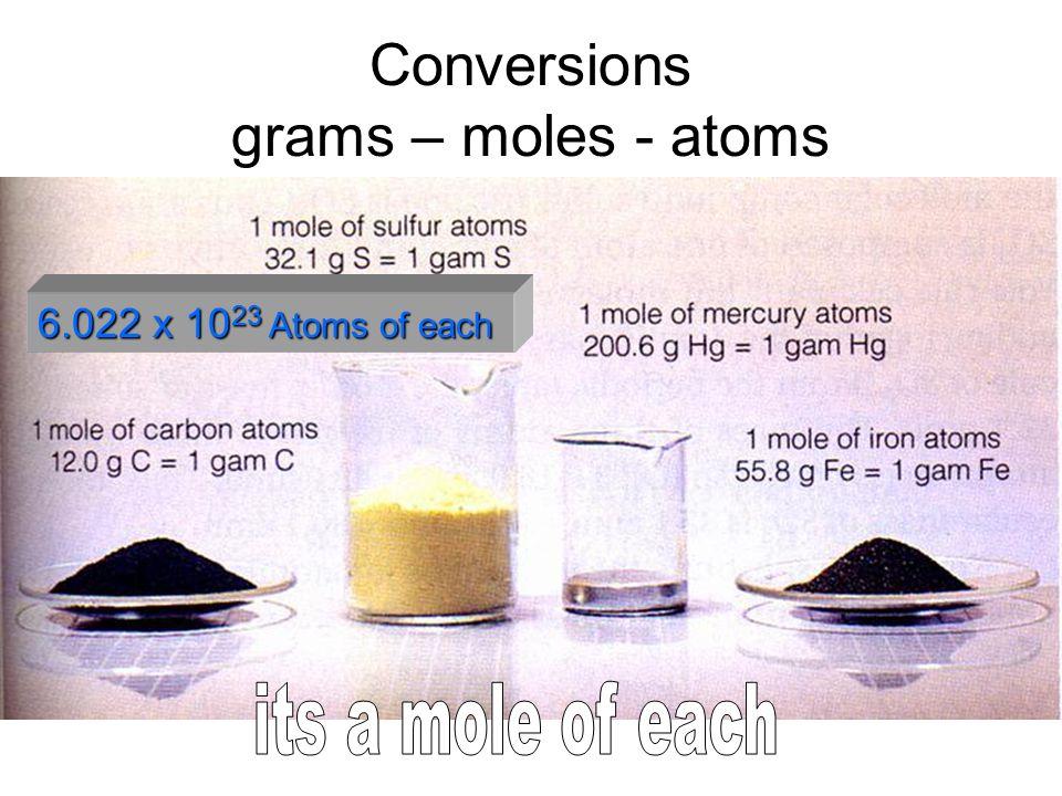 Conversions grams – moles - atoms