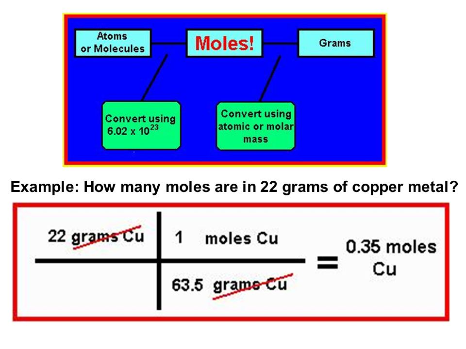 Example: How many moles are in 22 grams of copper metal