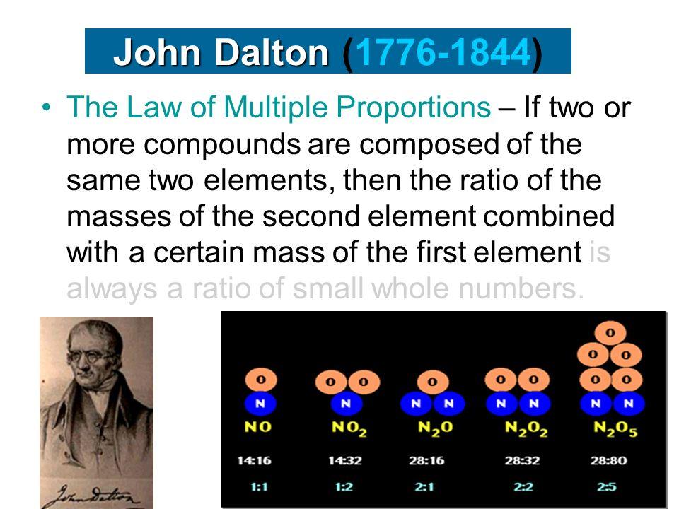 John Dalton (1776-1844)