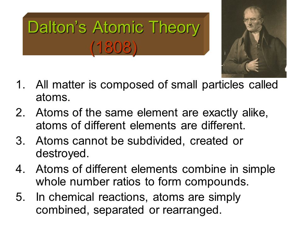 Dalton's Atomic Theory (1808)
