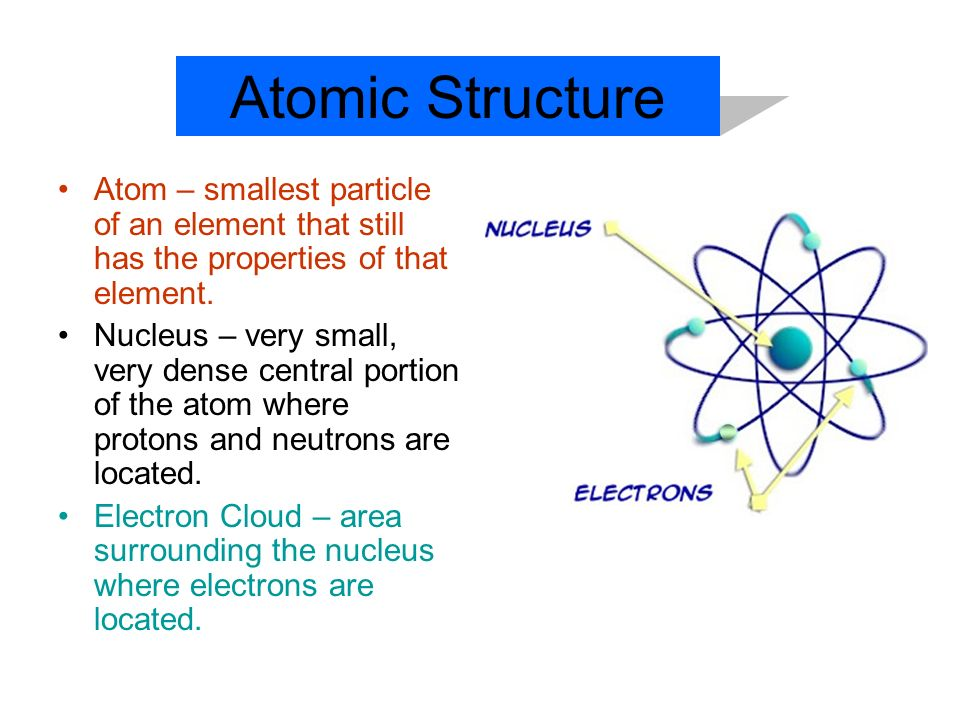 Atomic Structure Atom – smallest particle of an element that still has the properties of that element.