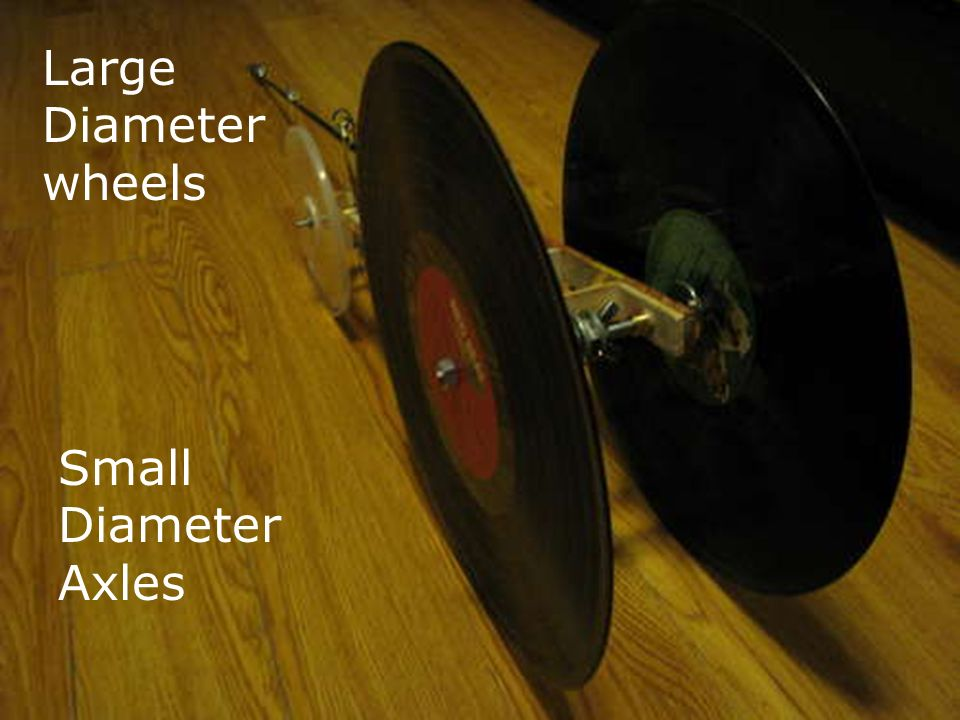 Large Diameter wheels Small Diameter Axles