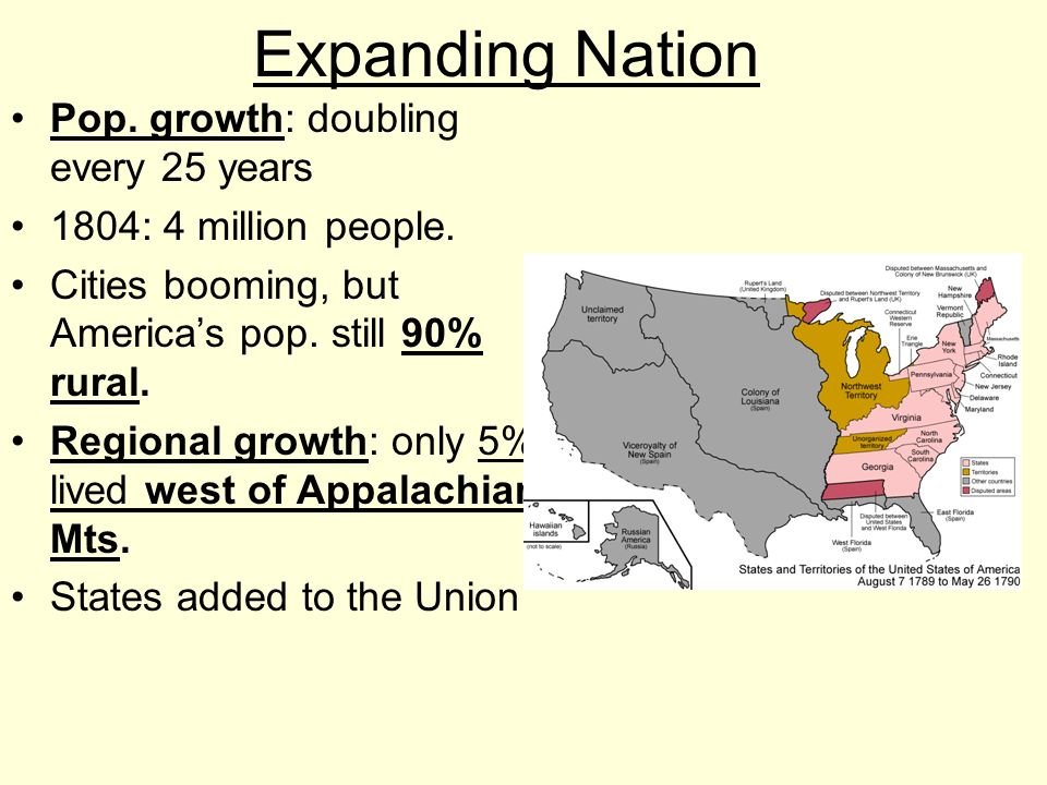 Expanding Nation Pop. growth: doubling every 25 years