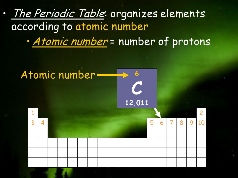 C The Periodic Table: organizes elements according to atomic number