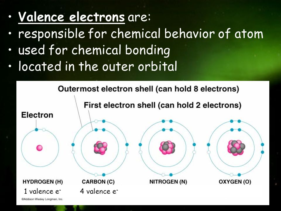 Valence electrons are: responsible for chemical behavior of atom
