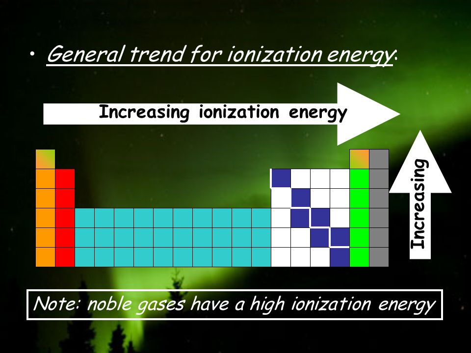 General trend for ionization energy: