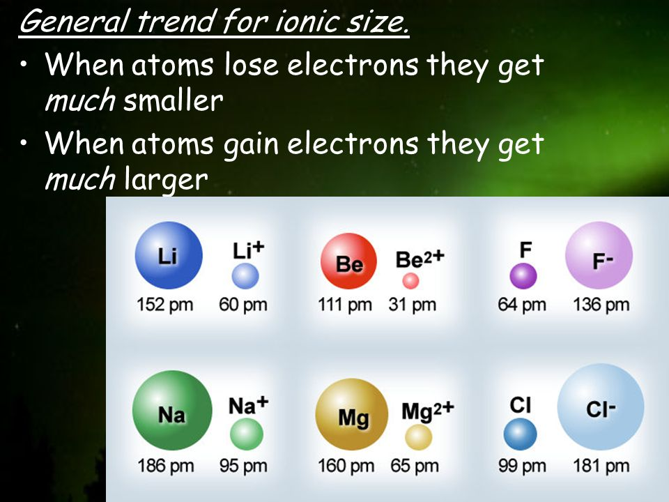 General trend for ionic size.