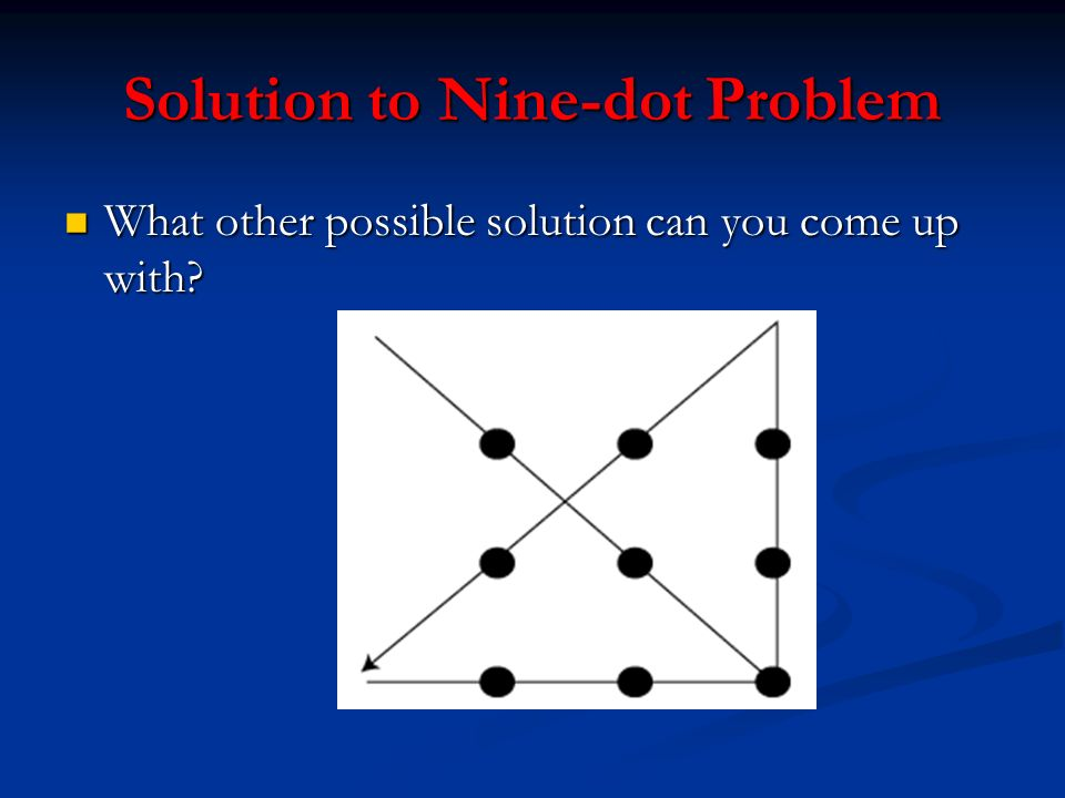 Solution to Nine-dot Problem