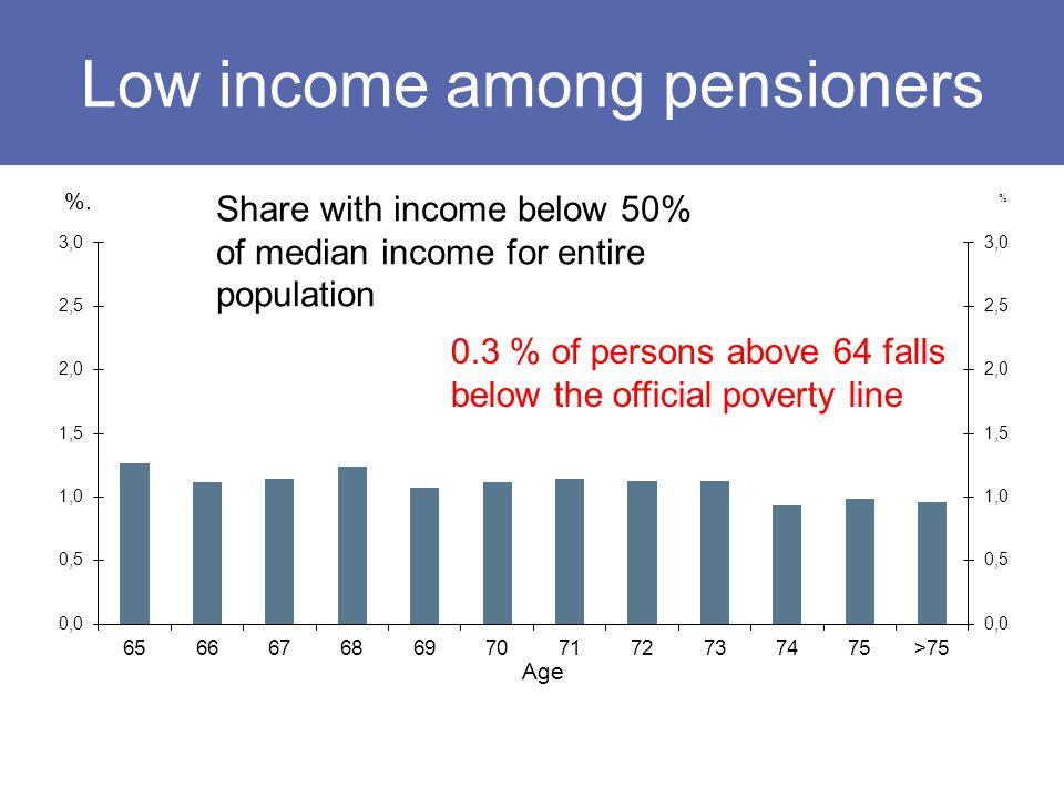 penge og pensionspanelet