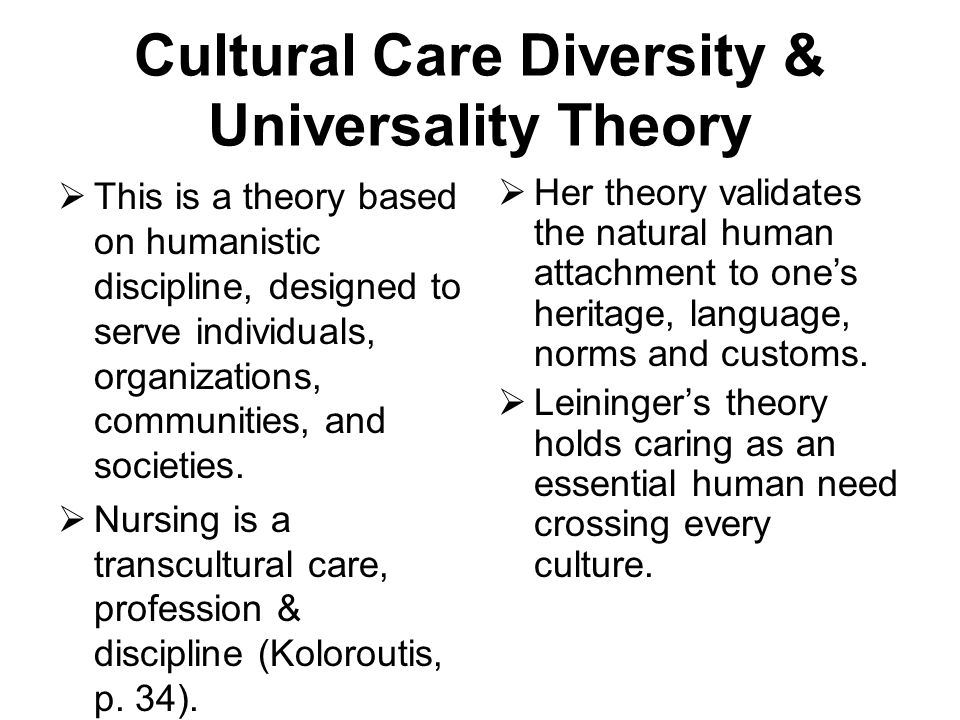 defining leiningers theory of transcultural care diversity nursing essay Leininger's transcultural nursing theory the goal of leininger's theory of cultural care diversity and universality nursing: leininger´s theory essay.