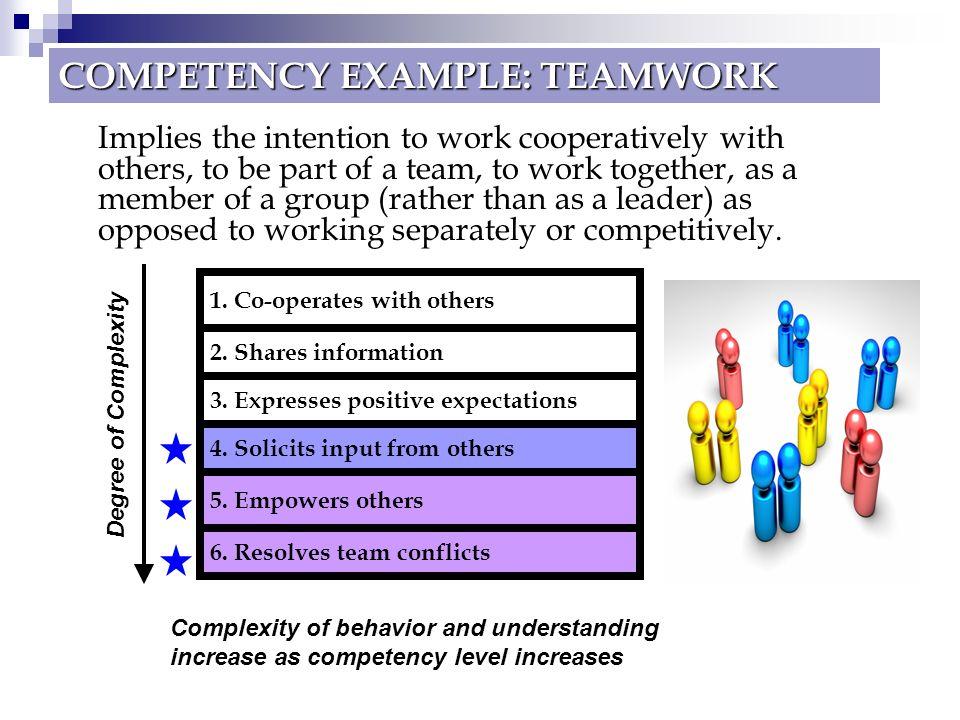 an example of teamwork