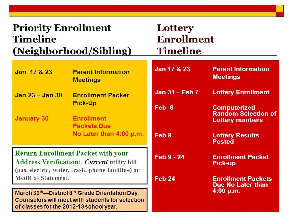 Priority Enrollment Timeline (Neighborhood/Sibling)