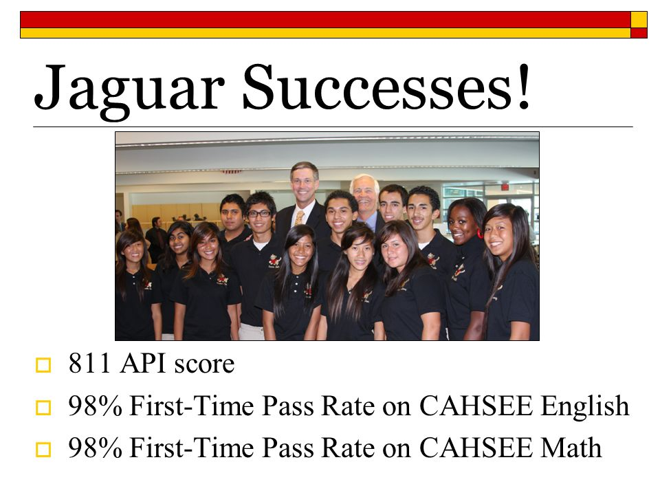Jaguar Successes! 811 API score