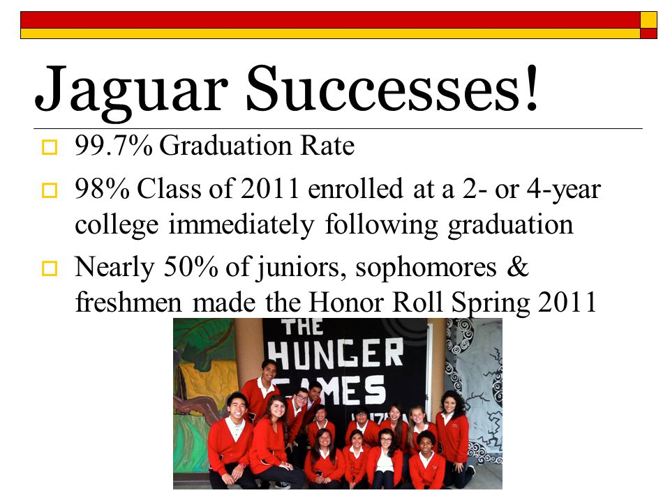 Jaguar Successes! 99.7% Graduation Rate