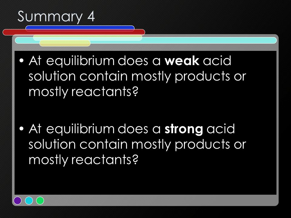 Summary 4 At equilibrium does a weak acid solution contain mostly products or mostly reactants