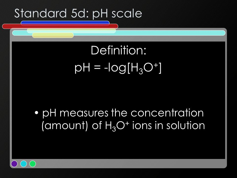 pH measures the concentration (amount) of H3O+ ions in solution