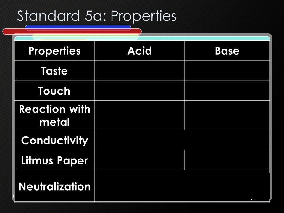 Standard 5a: Properties
