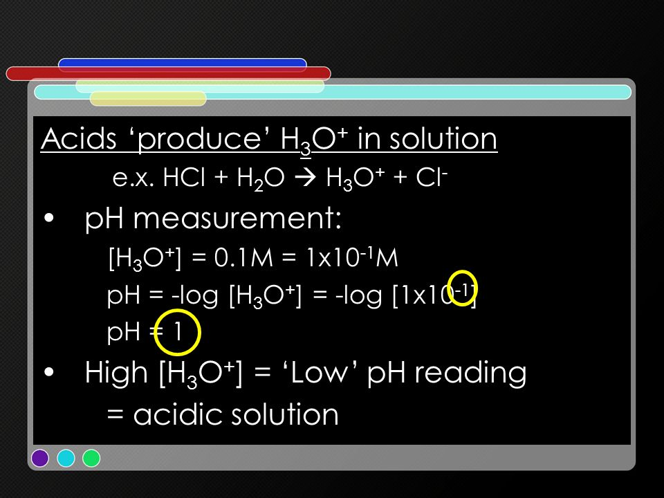 Acids 'produce' H3O+ in solution pH measurement: