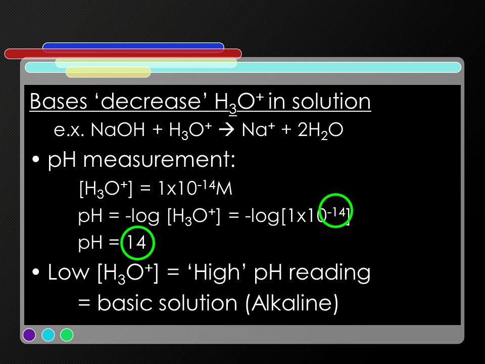 Bases 'decrease' H3O+ in solution pH measurement: