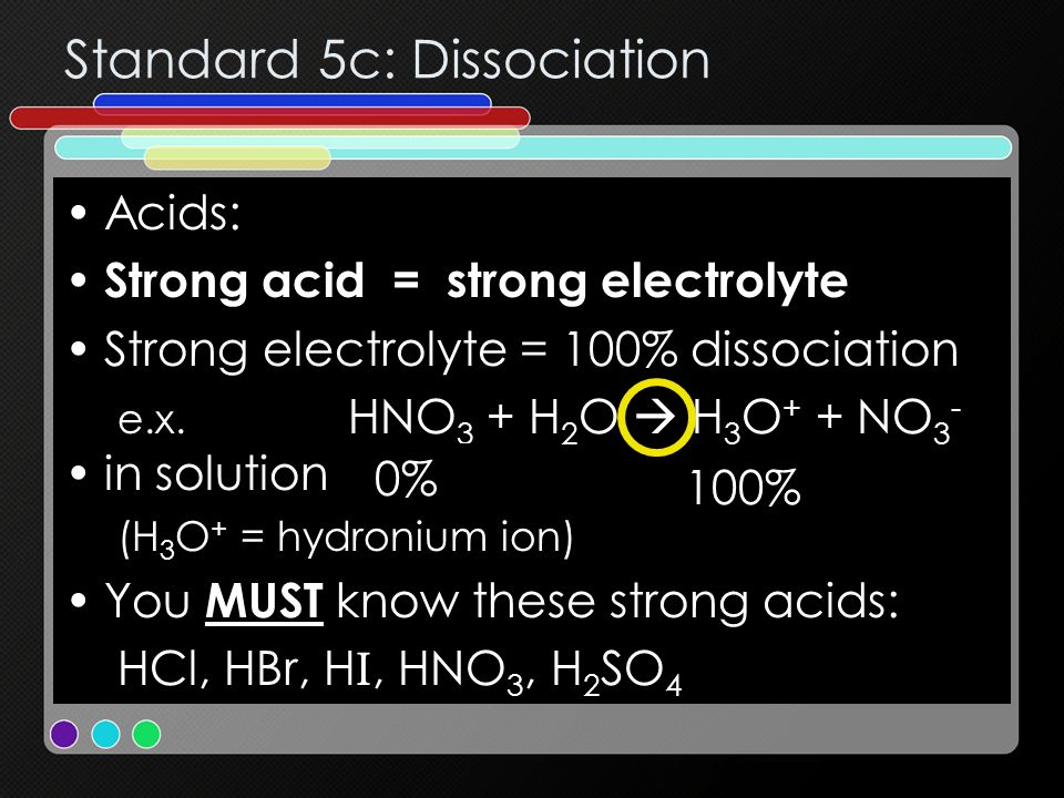 Standard 5c: Dissociation
