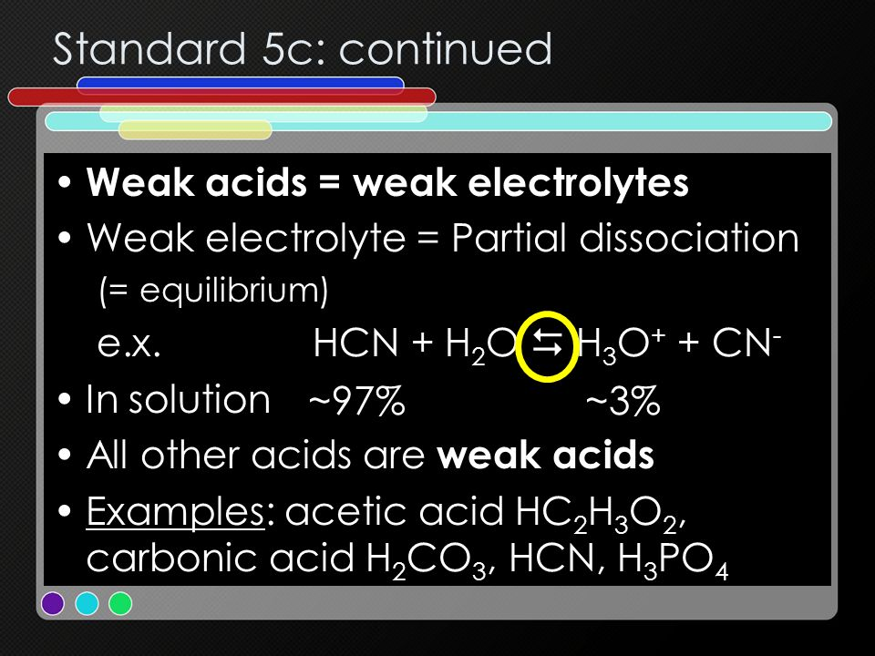Standard 5c: continued Weak acids = weak electrolytes