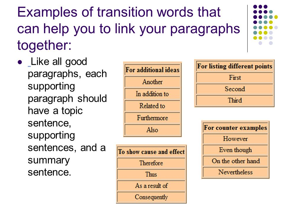 Examples of transition words that can help you to link your paragraphs together:
