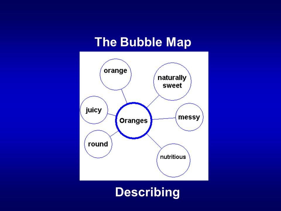 The Bubble Map Describing