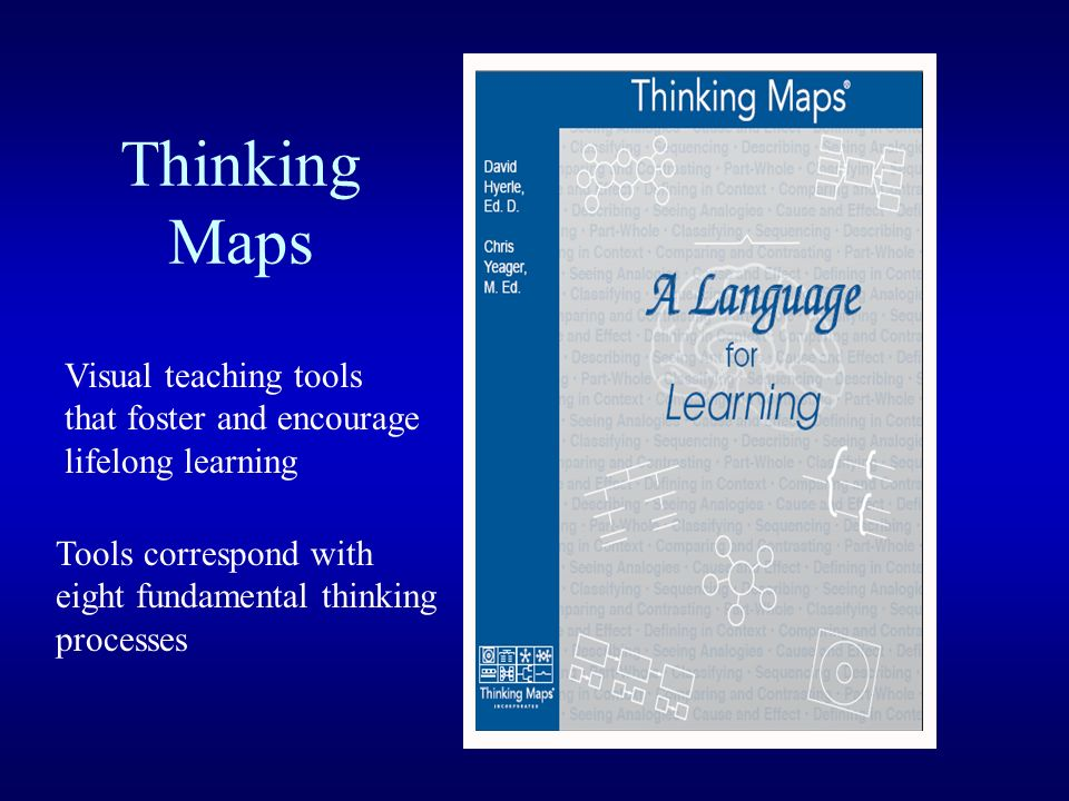 Thinking Maps Visual teaching tools that foster and encourage