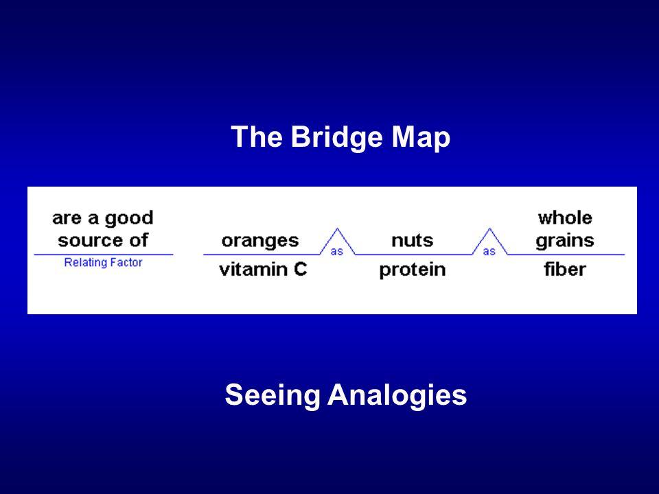 The Bridge Map Seeing Analogies