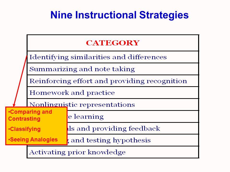 Nine Instructional Strategies