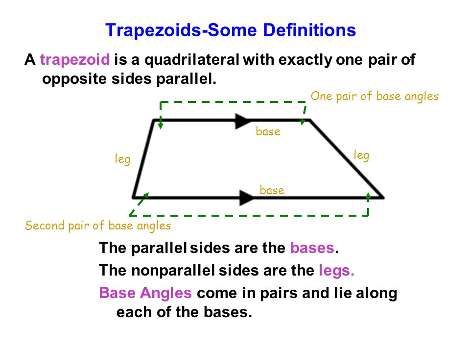 Trapezoids-Some Definitions