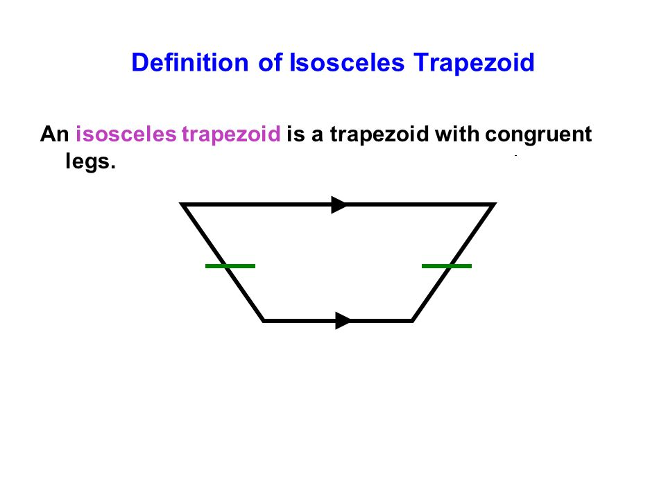 Definition of Isosceles Trapezoid