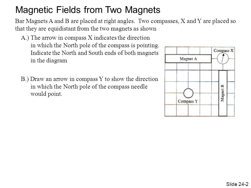 Magnetic Fields and Forces - ppt download