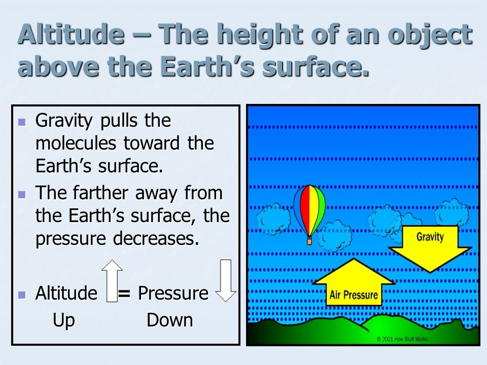 Altitude – The height of an object above the Earth's surface.