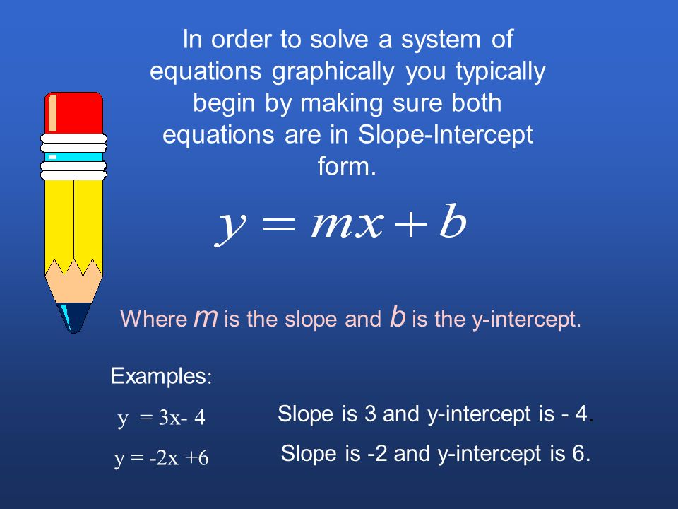 In order to solve a system of equations graphically you typically begin by making sure both equations are in Slope-Intercept form.