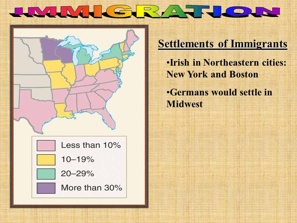 Settlements of Immigrants
